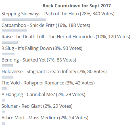 rock louisiana countdown for Sept and Nov 2017